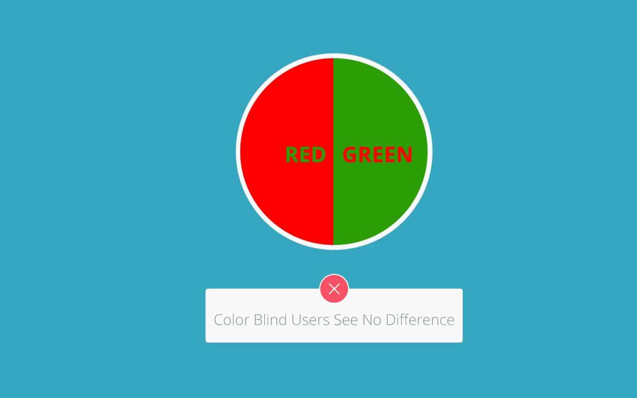 Illustration showing how color blind users see no difference between green and red colors, stressing the importance of being smart with colors when it comes to accessible mobile UI design