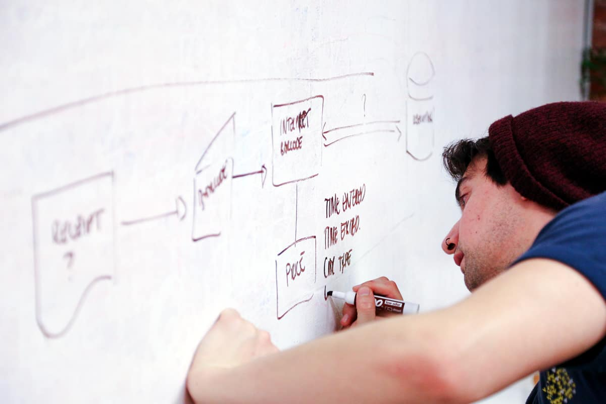 Image of a man writing with a dry erase marker on a whiteboard.