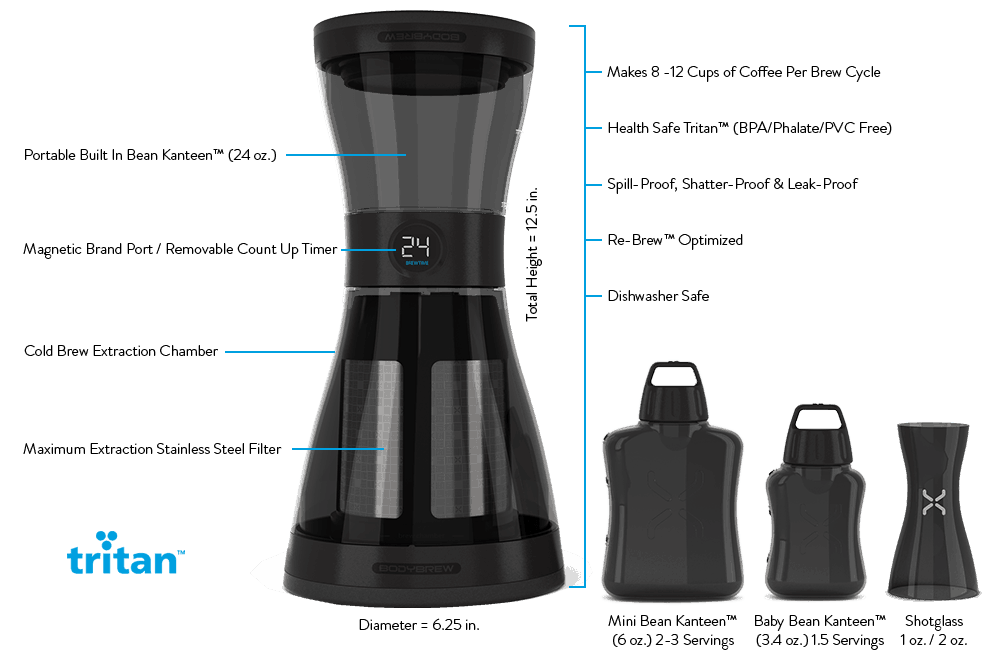 The Bod is designed to be the cold-brew coffee maker on the go.