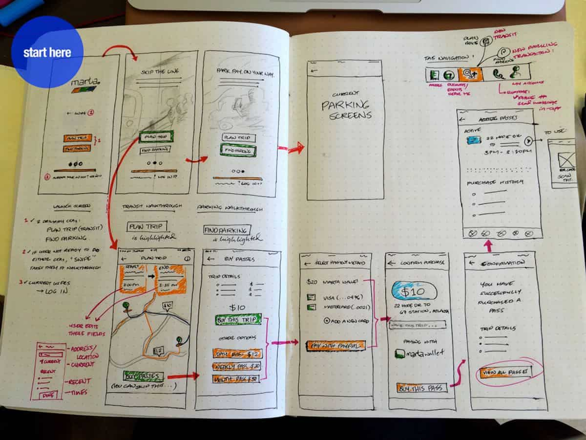 An example of app prototyping from Passport, shown with a hand-drawn user flow on graph paper.