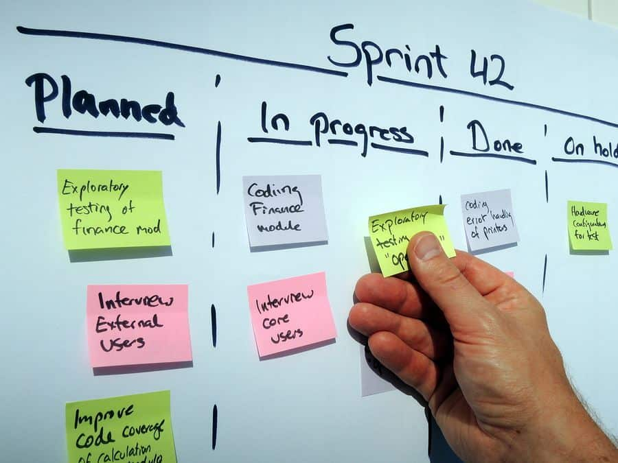 A close-up of a physical Scrum board displaying a single sprint, laid out on a white board with markers and Post-it notes.