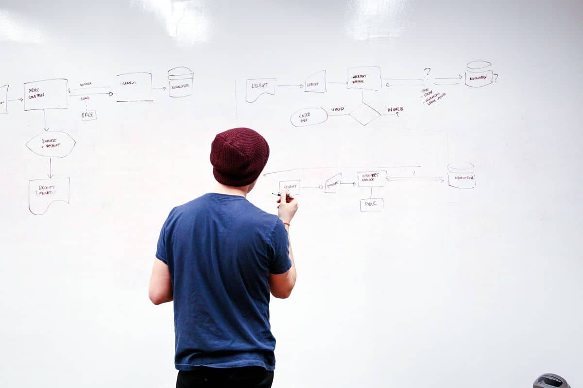 A young man working in a startup wearing a beanie drawing out a flow chart on a huge whiteboard with his back to the camera.