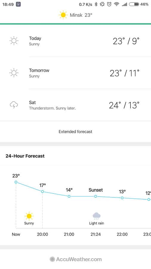 Detailed weather forecast view of Weather Mate mobile app for Android