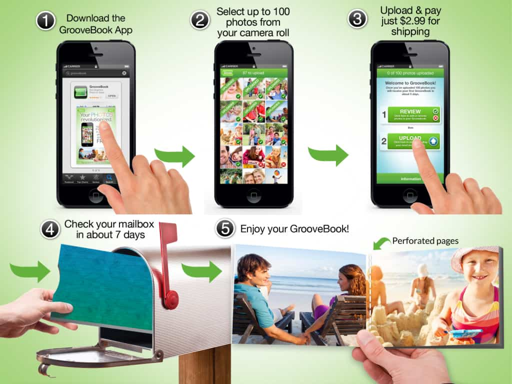 A photo of how Groovebook, one of many successful tech startups from Shark Tank.