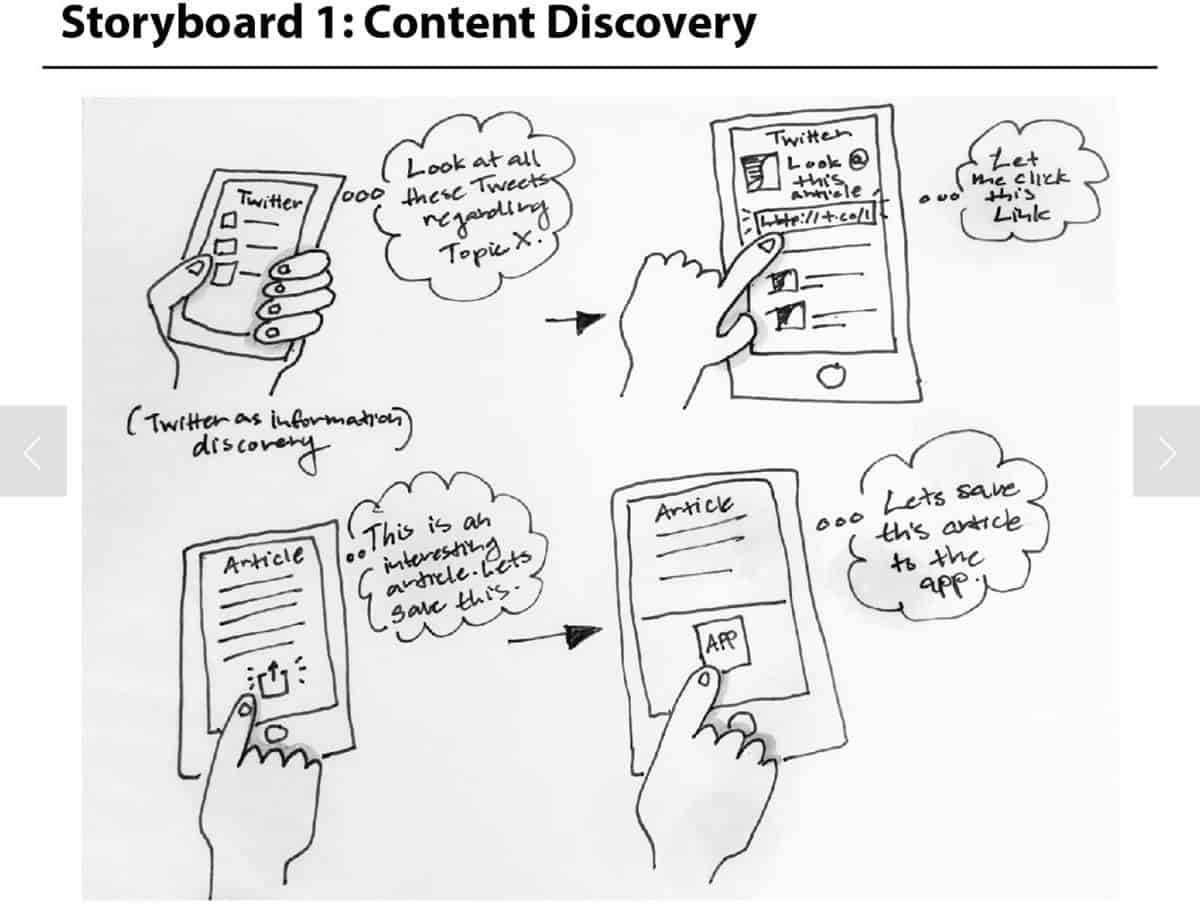 Image from Kristian Tumangan's UX portfolio showing her content discovery process through sketches.