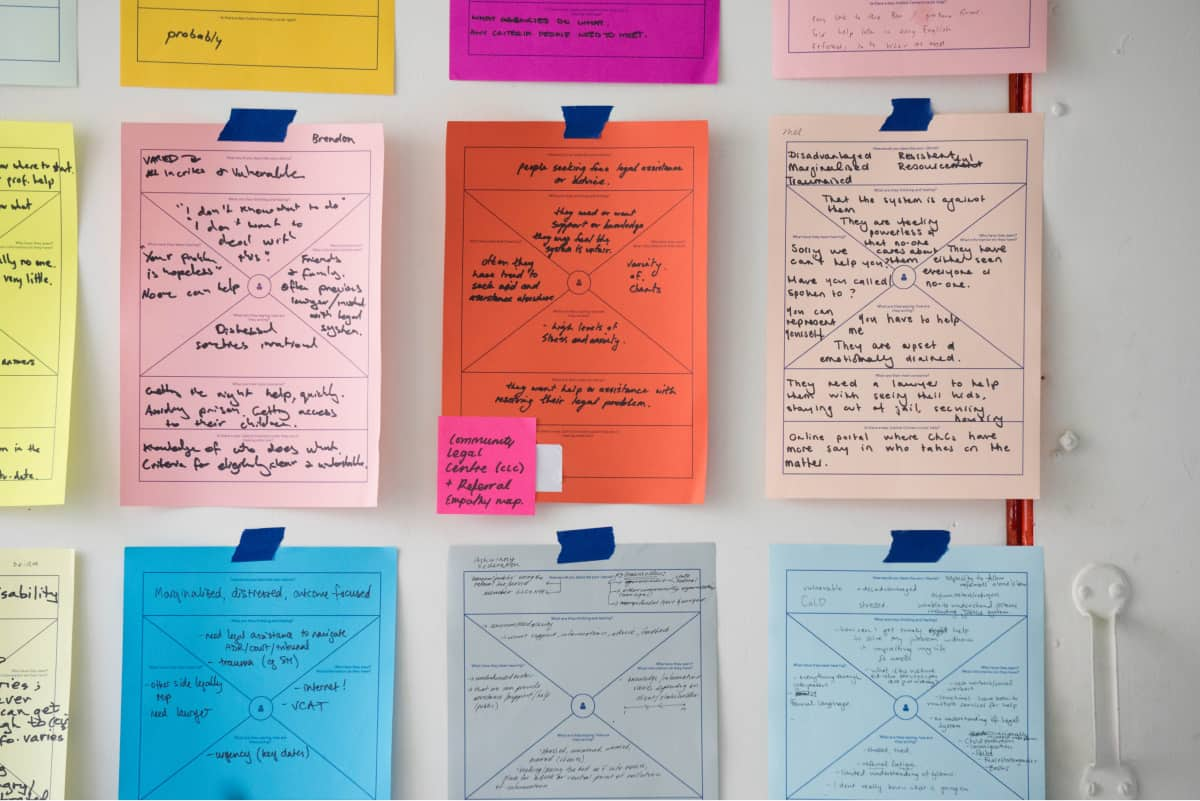 A photo of color-coded pieces of paper taped to a whiteboard.