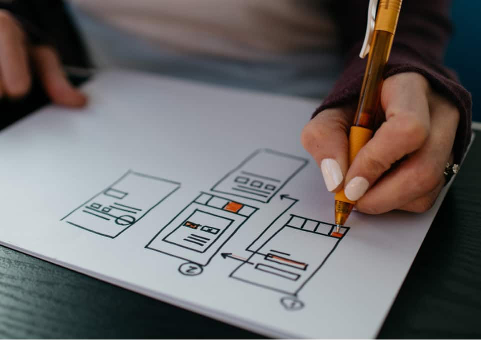 UX Tips When Designing Your First Prototype